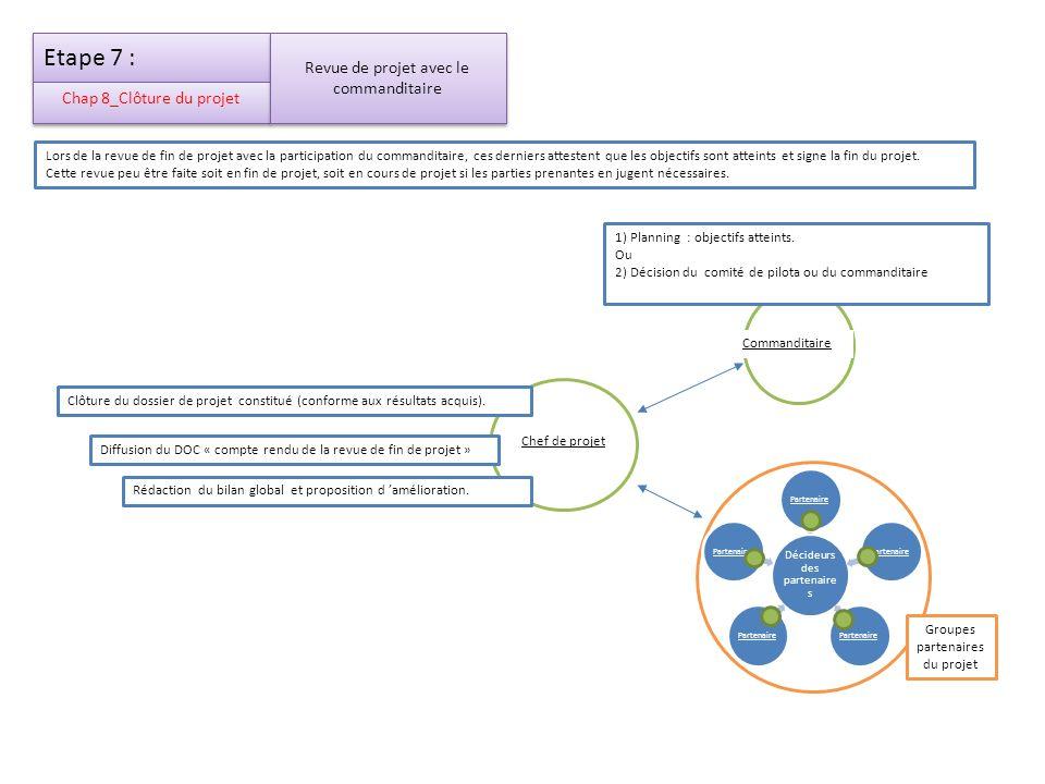 Chap 8_Clôture du projet