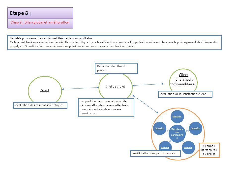 Chap 9_ Bilan global et amélioration