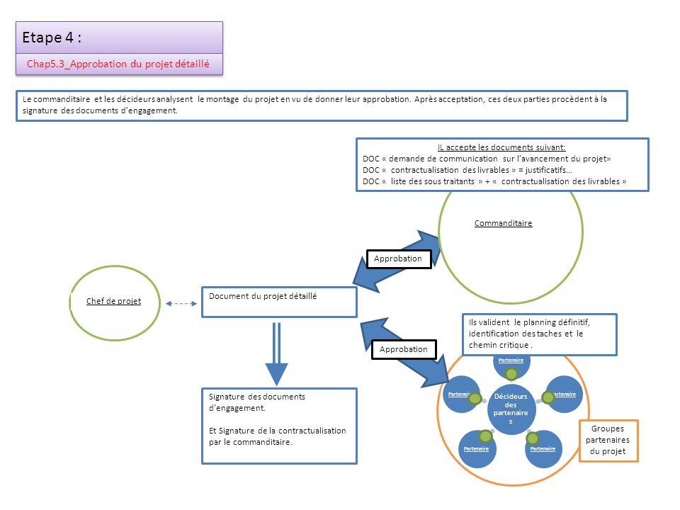 Chap5.3_Approbation du projet détaillé