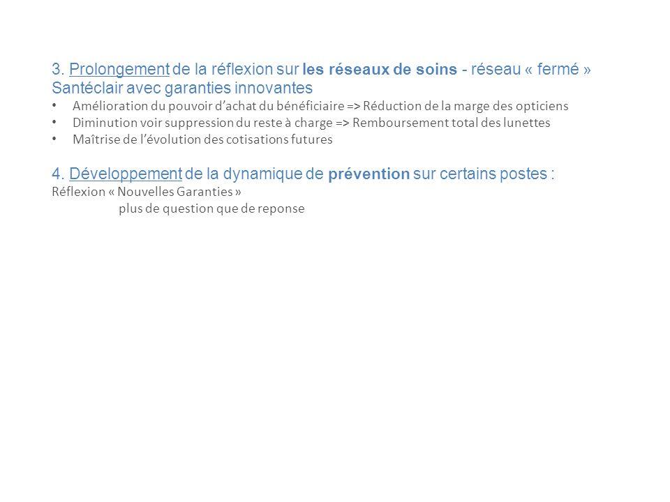 4. Développement de la dynamique de prévention sur certains postes :