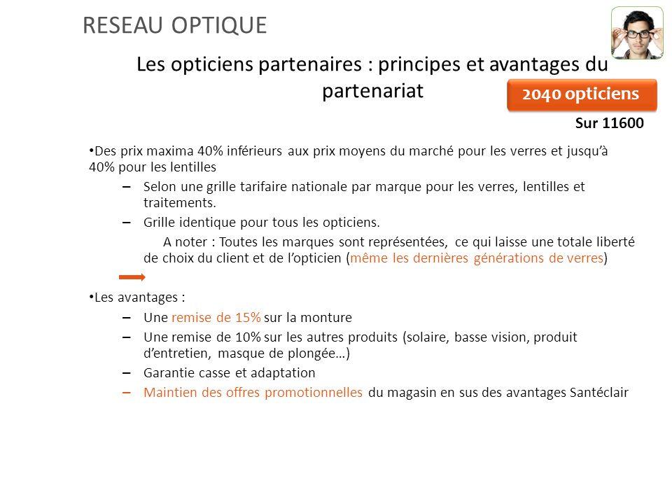 Les opticiens partenaires : principes et avantages du partenariat