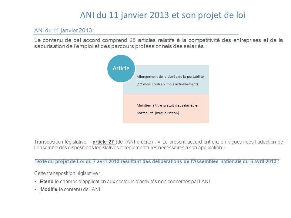 ANI du 11 janvier 2013 et son projet de loi