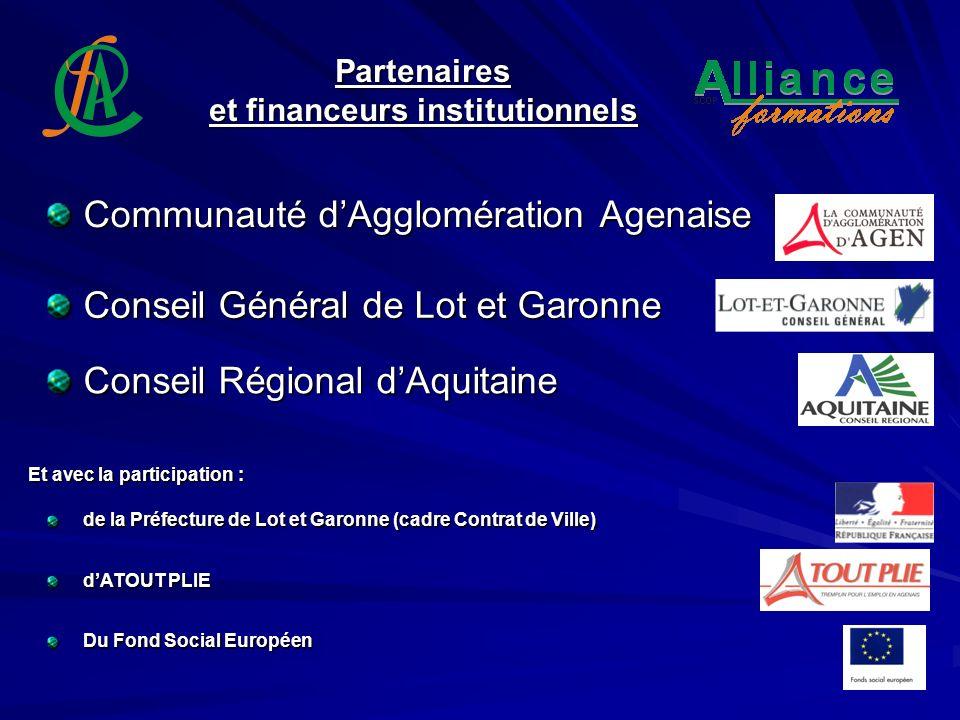 Partenaires et financeurs institutionnels