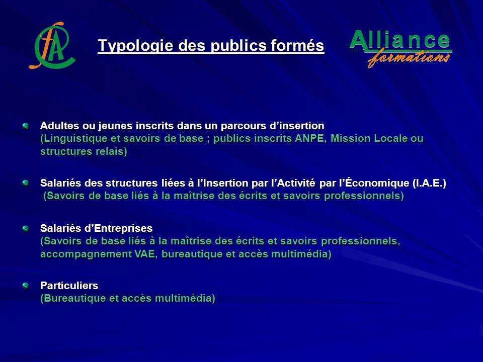 Typologie des publics formés