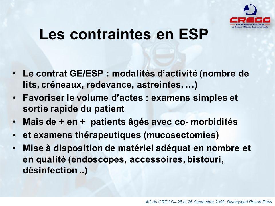 Les contraintes en ESP Le contrat GE/ESP : modalités d'activité (nombre de lits, créneaux, redevance, astreintes, …)