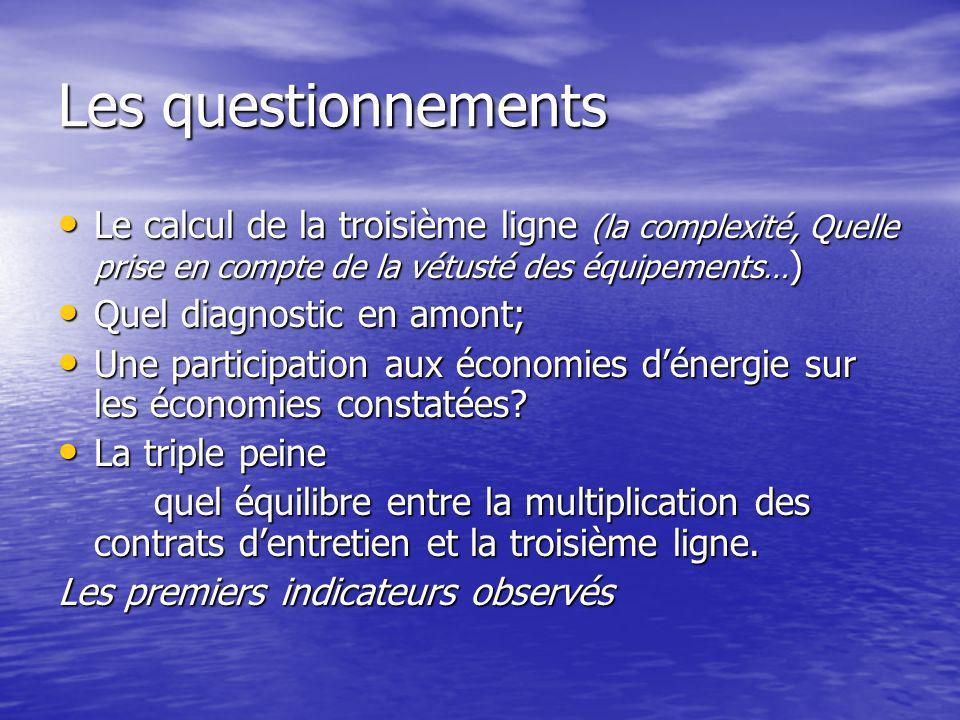 Les questionnements Le calcul de la troisième ligne (la complexité, Quelle prise en compte de la vétusté des équipements…)