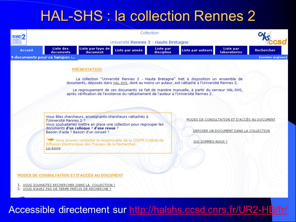 HAL-SHS : la collection Rennes 2