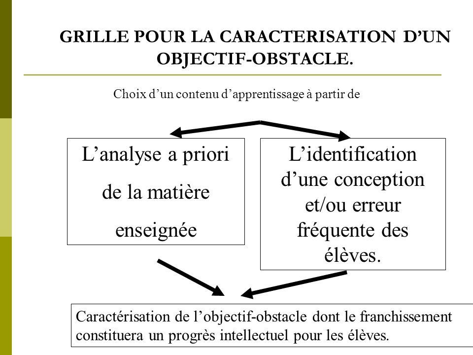GRILLE POUR LA CARACTERISATION D'UN OBJECTIF-OBSTACLE.
