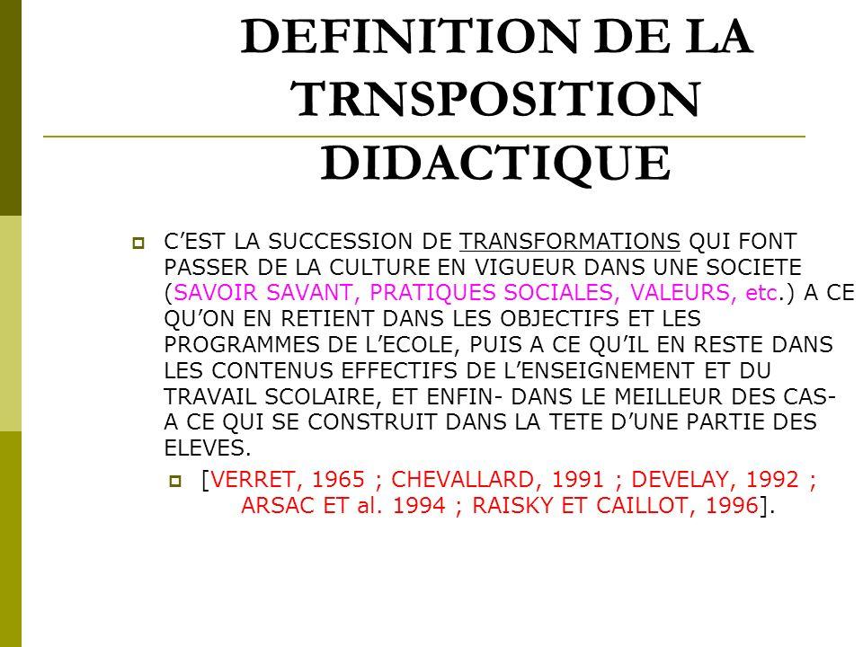 DEFINITION DE LA TRNSPOSITION DIDACTIQUE