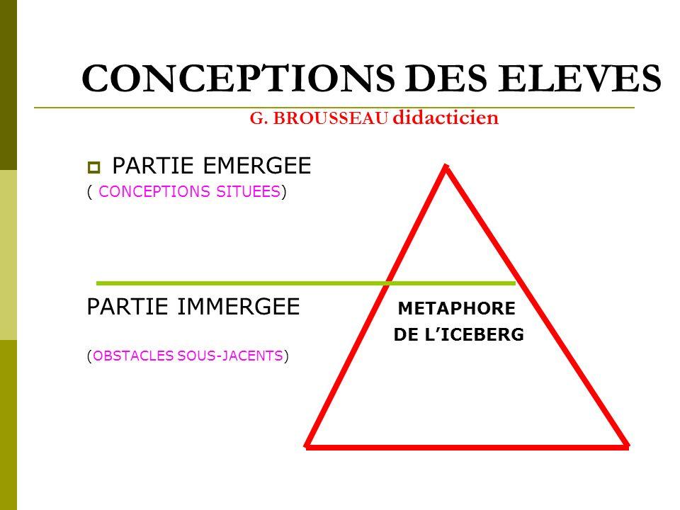 CONCEPTIONS DES ELEVES G. BROUSSEAU didacticien