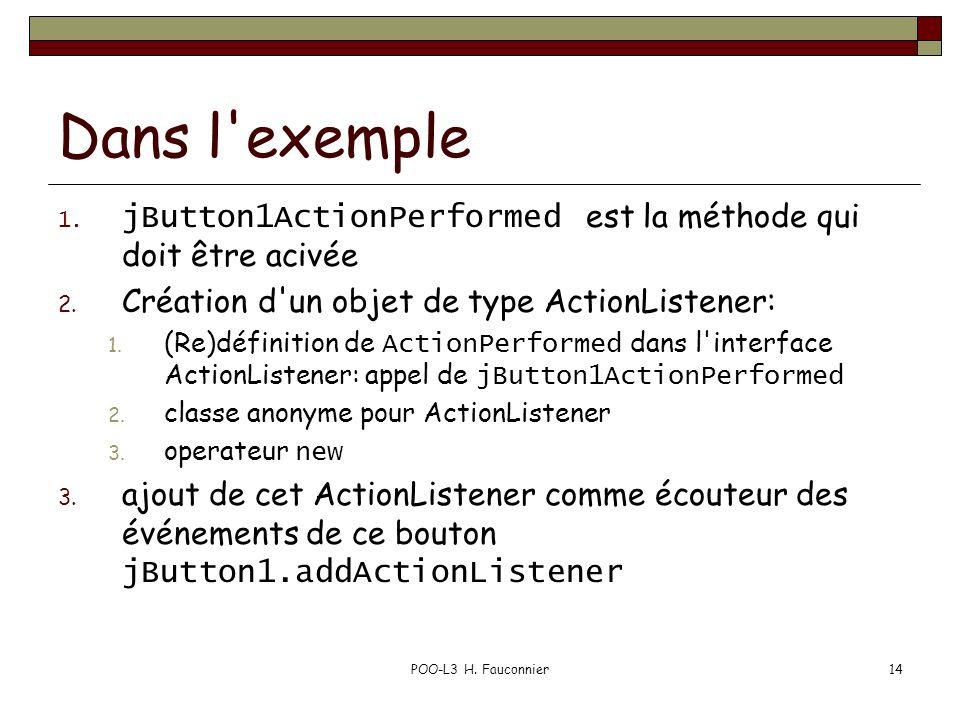 Dans l exemple jButton1ActionPerformed est la méthode qui doit être acivée. Création d un objet de type ActionListener: