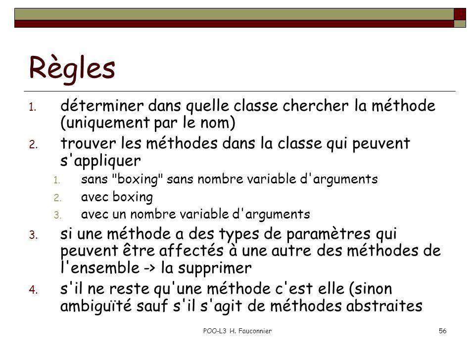 Règles déterminer dans quelle classe chercher la méthode (uniquement par le nom) trouver les méthodes dans la classe qui peuvent s appliquer.