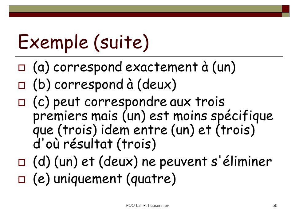 Exemple (suite) (a) correspond exactement à (un)