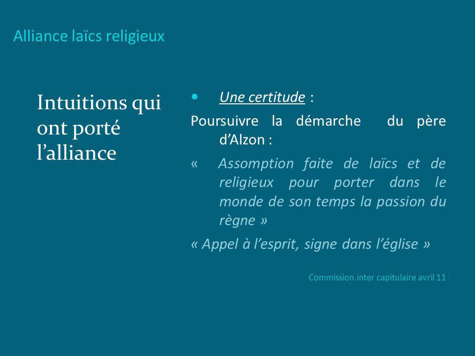 Intuitions qui ont porté l'alliance