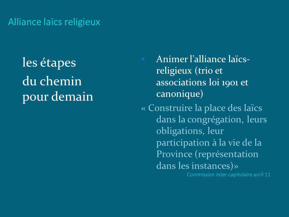 les étapes du chemin pour demain Alliance laïcs religieux