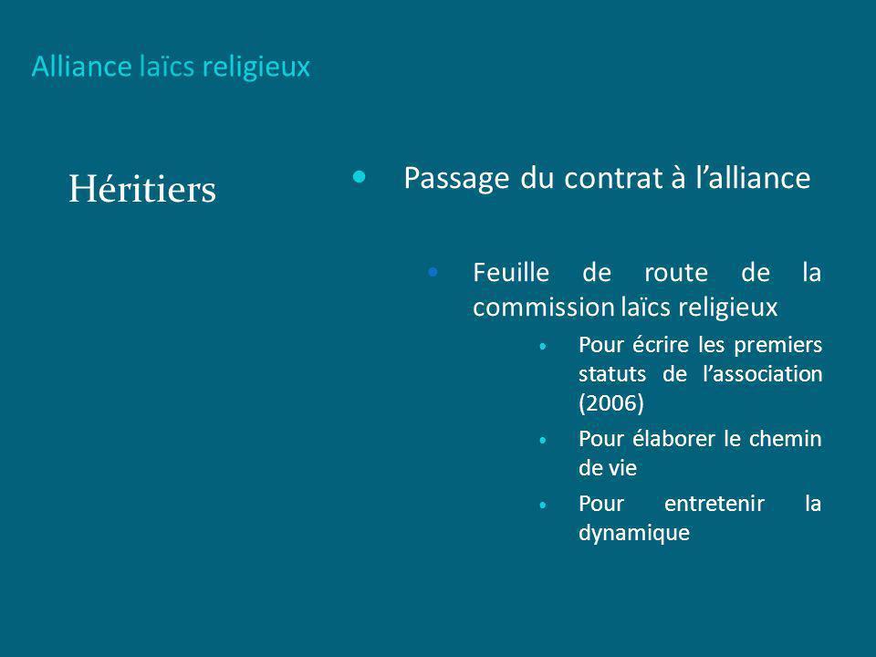 Héritiers Passage du contrat à l'alliance Alliance laïcs religieux