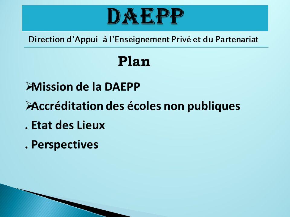 DAEPP Plan Mission de la DAEPP Accréditation des écoles non publiques