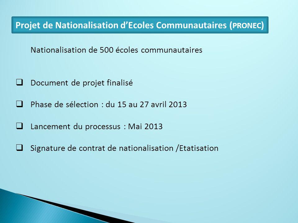 Projet de Nationalisation d'Ecoles Communautaires (PRONEC)