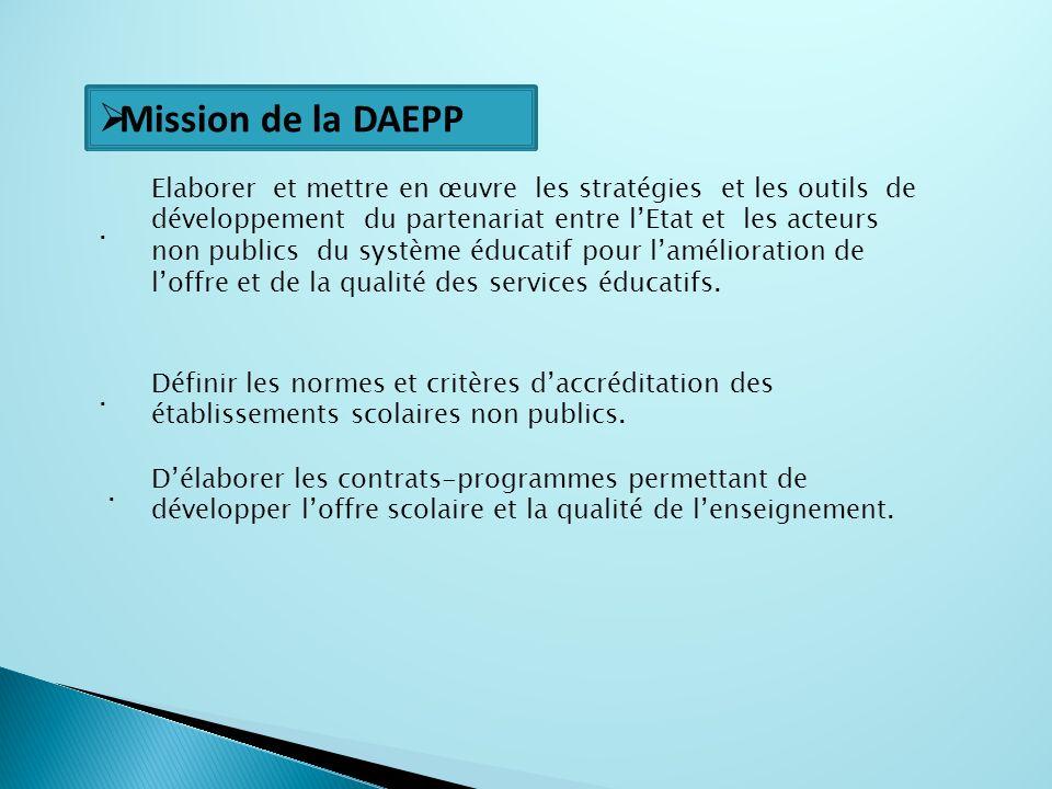 Mission de la DAEPP