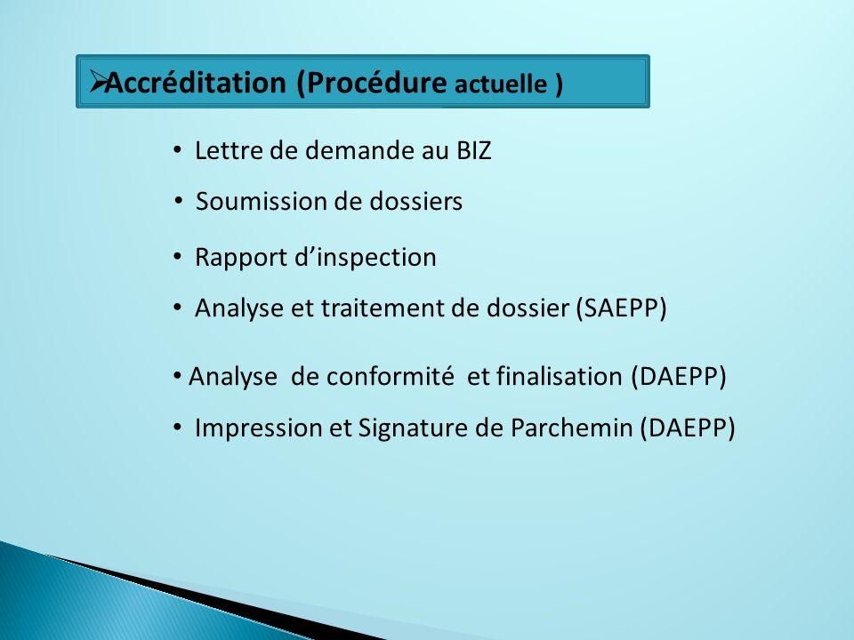 Accréditation (Procédure actuelle )