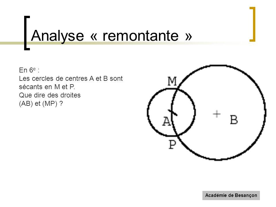 Analyse « remontante » En 6e : Les cercles de centres A et B sont