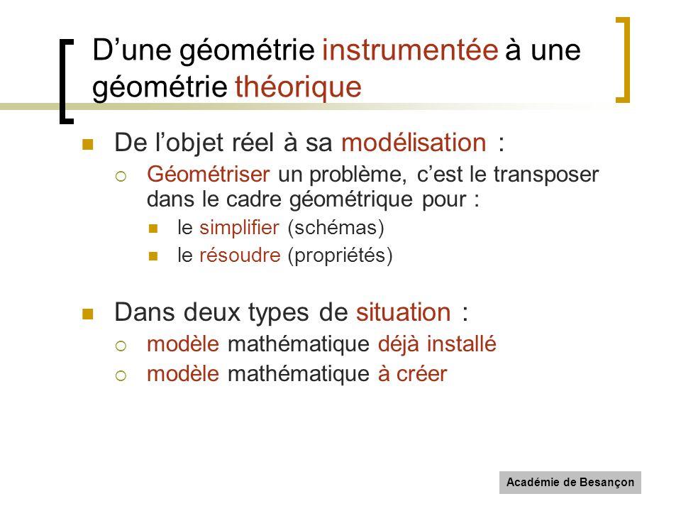 D'une géométrie instrumentée à une géométrie théorique