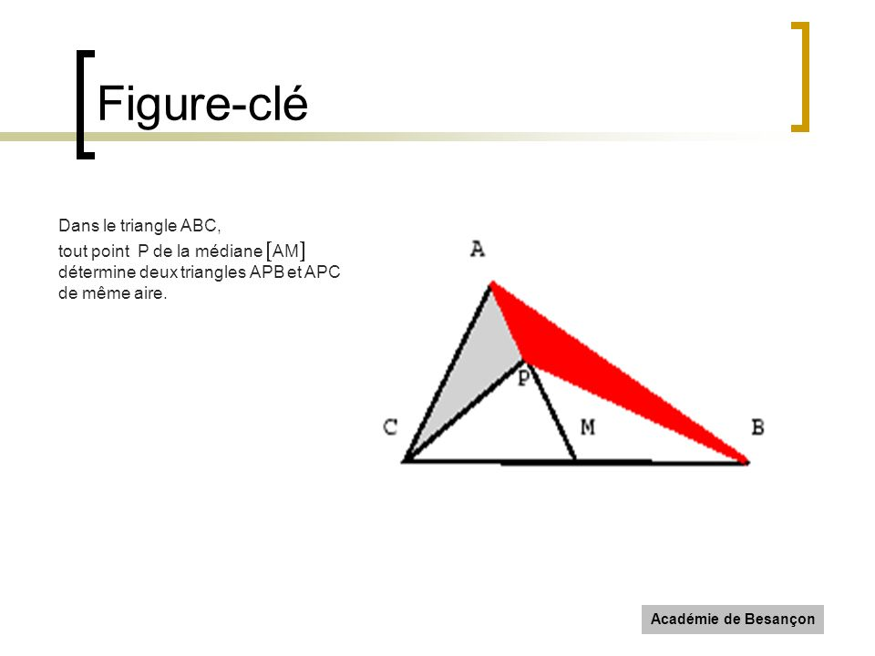 Figure-clé Dans le triangle ABC, tout point P de la médiane AM