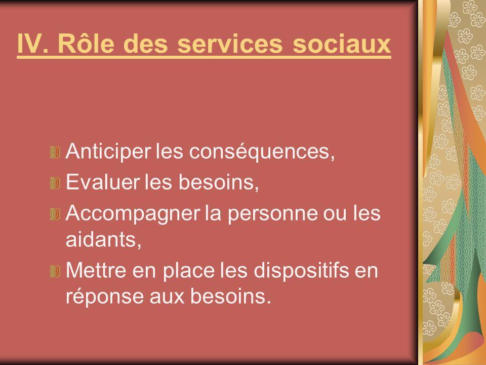 IV. Rôle des services sociaux