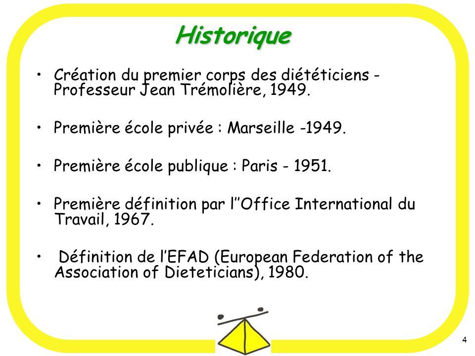 Historique Création du premier corps des diététiciens - Professeur Jean Trémolière, 1949. Première école privée : Marseille -1949.