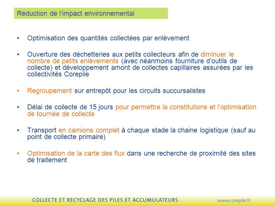 Réduction de l'impact environnemental