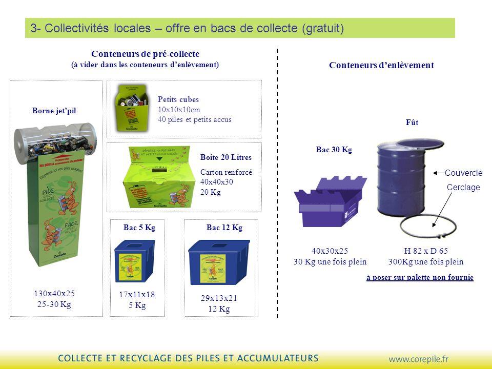 3- Collectivités locales – offre en bacs de collecte (gratuit)