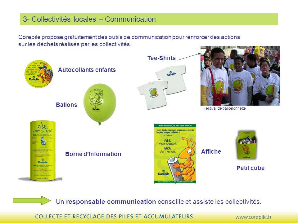 3- Collectivités locales – Communication