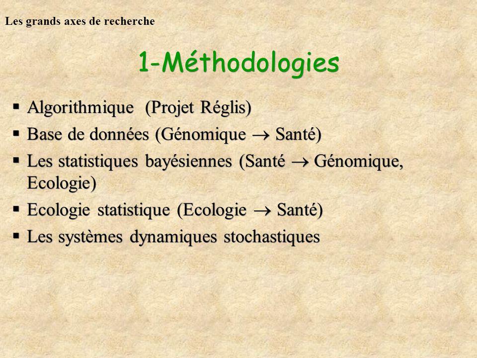 1-Méthodologies Algorithmique (Projet Réglis)