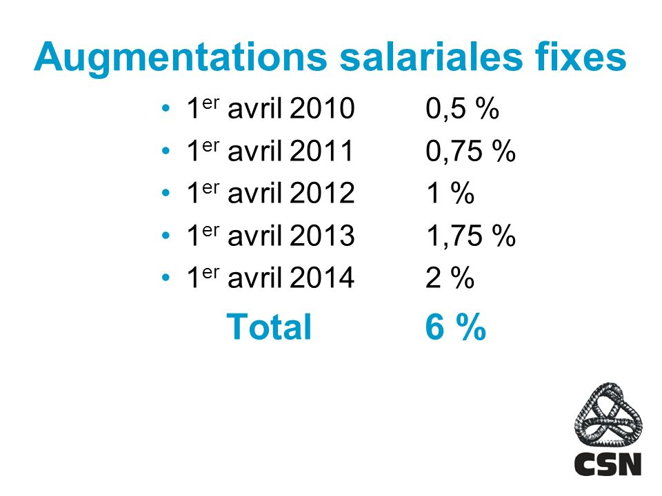 Augmentations salariales fixes