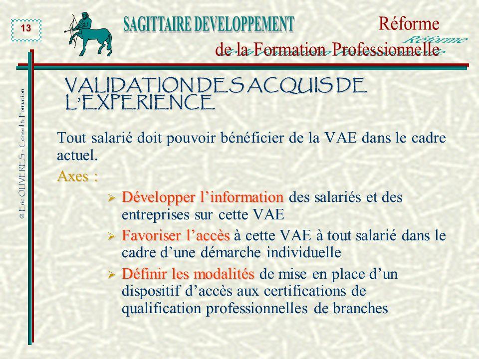 VALIDATION DES ACQUIS DE L'EXPERIENCE
