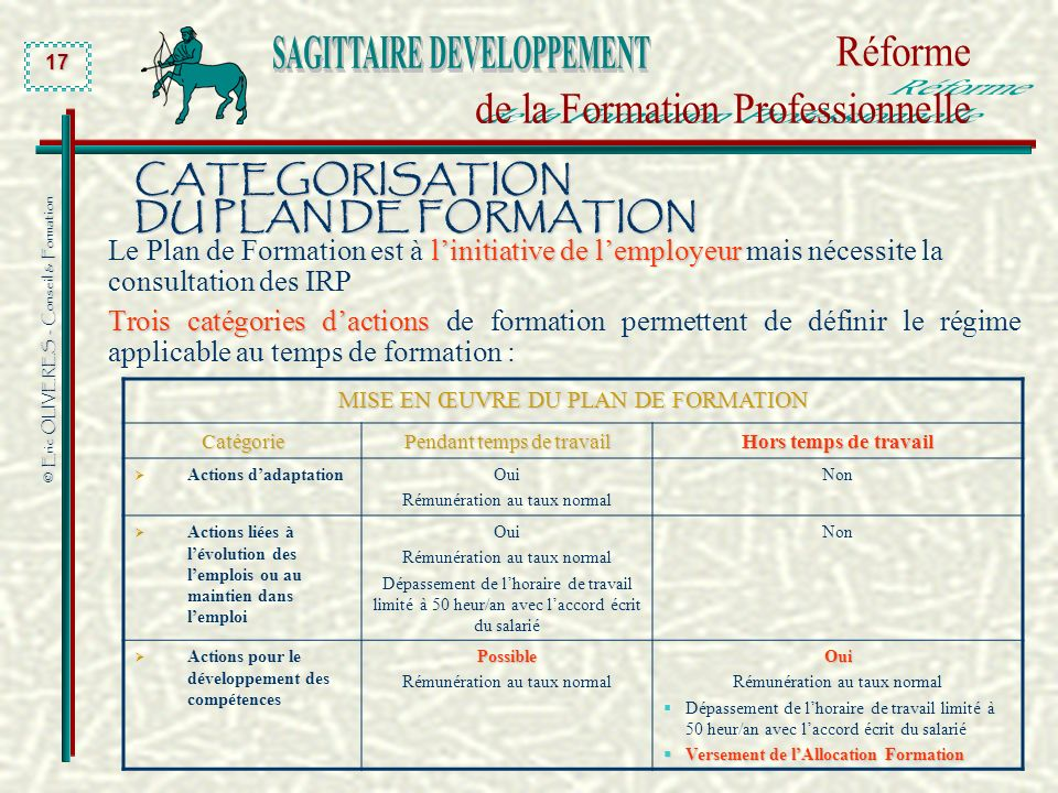 CATEGORISATION DU PLAN DE FORMATION