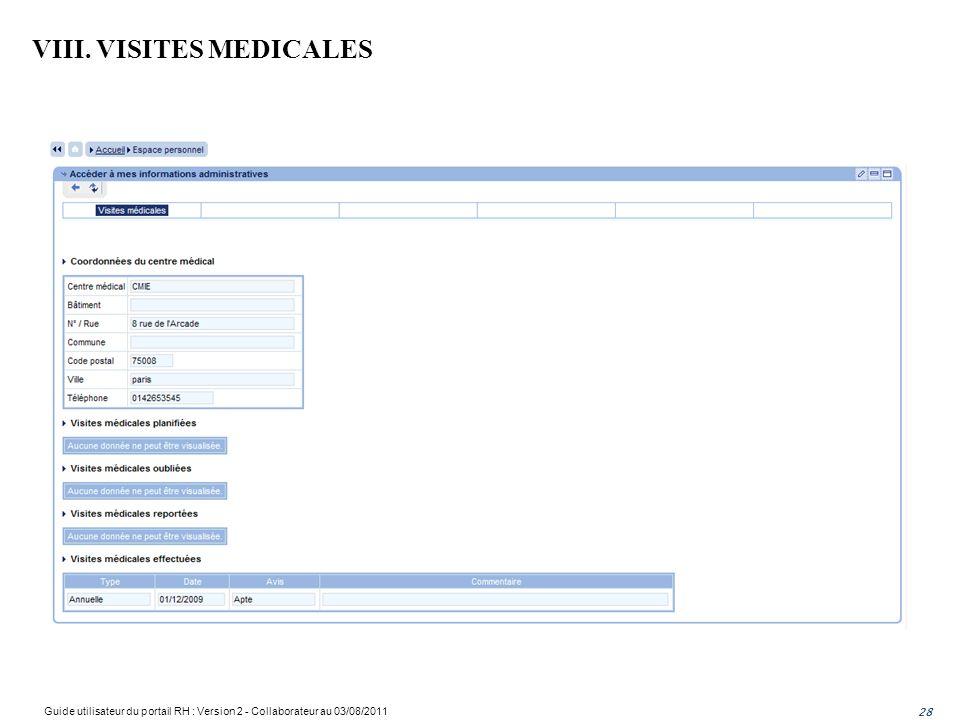 VIII. VISITES MEDICALES