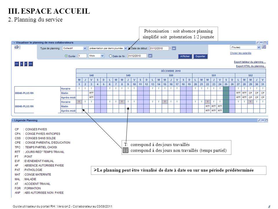 III. ESPACE ACCUEIL 2. Planning du service