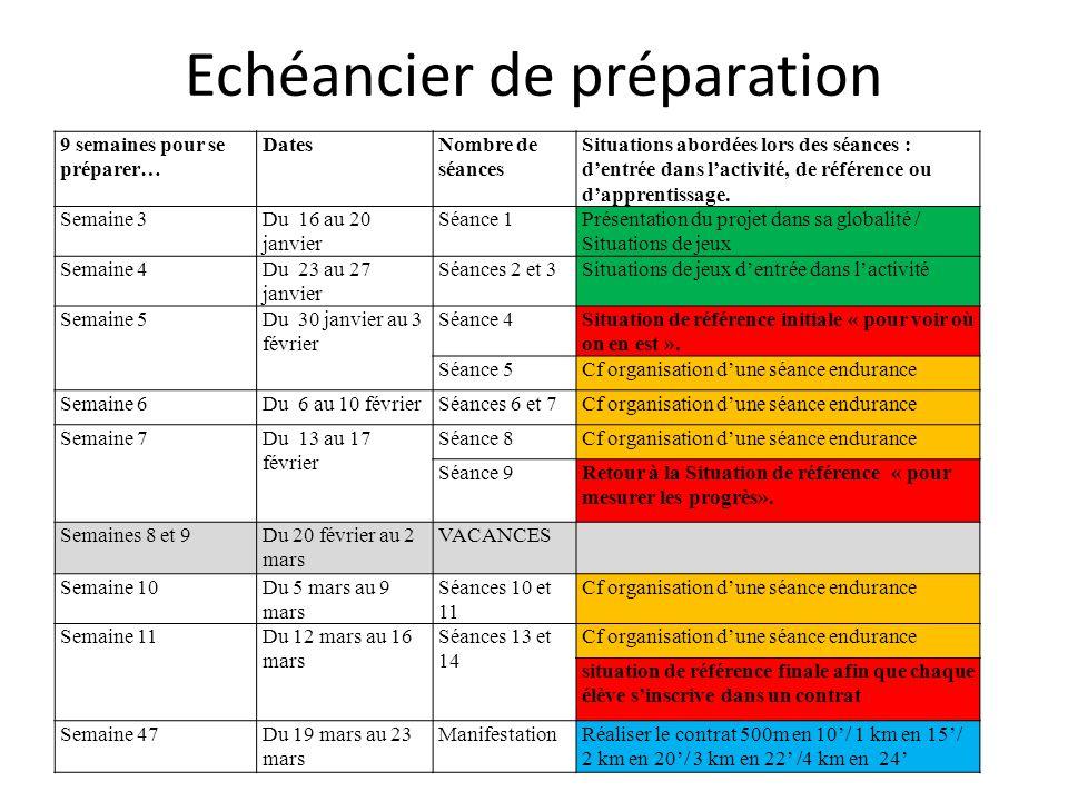 Echéancier de préparation