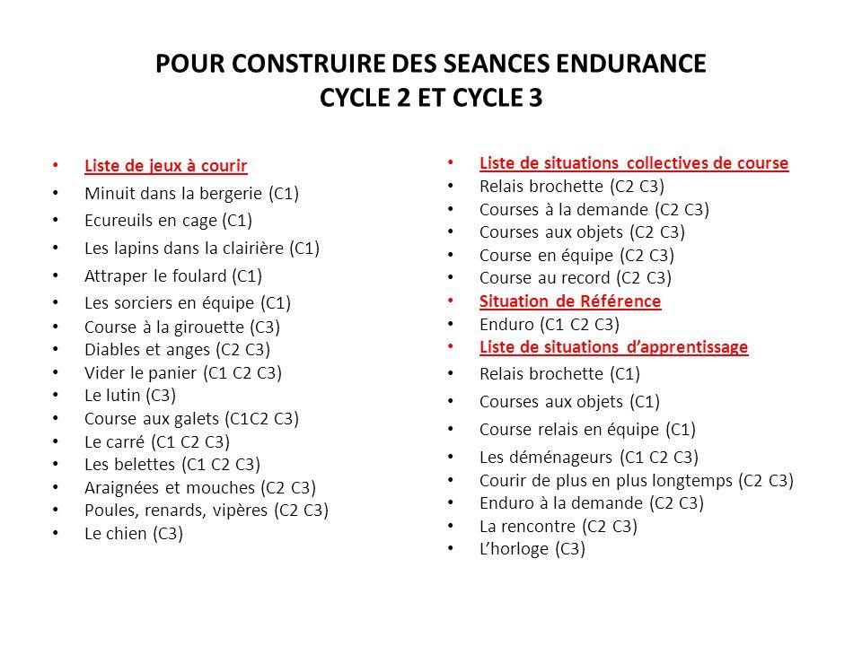 POUR CONSTRUIRE DES SEANCES ENDURANCE CYCLE 2 ET CYCLE 3