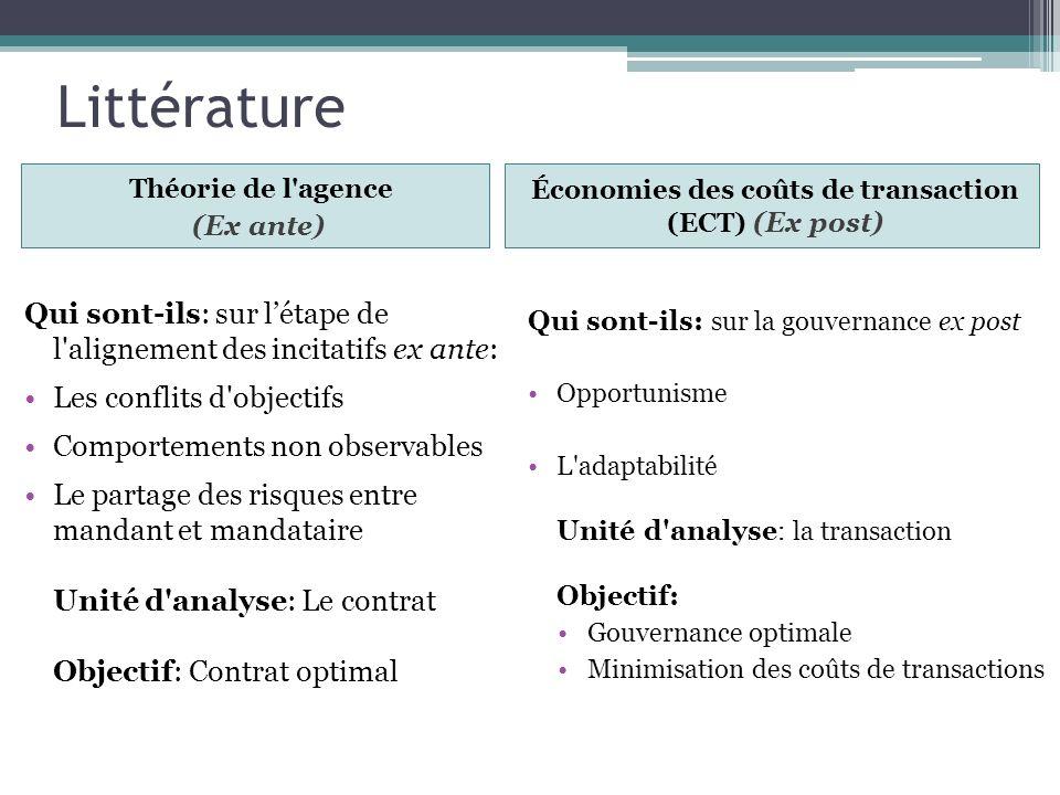 Économies des coûts de transaction (ECT) (Ex post)