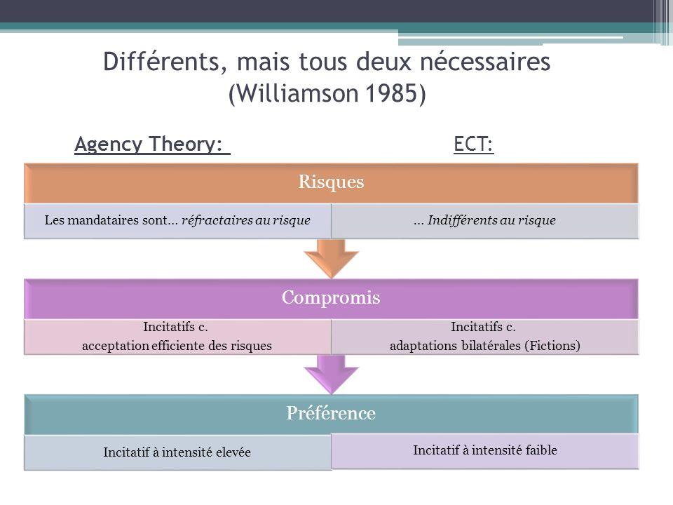 Différents, mais tous deux nécessaires (Williamson 1985)