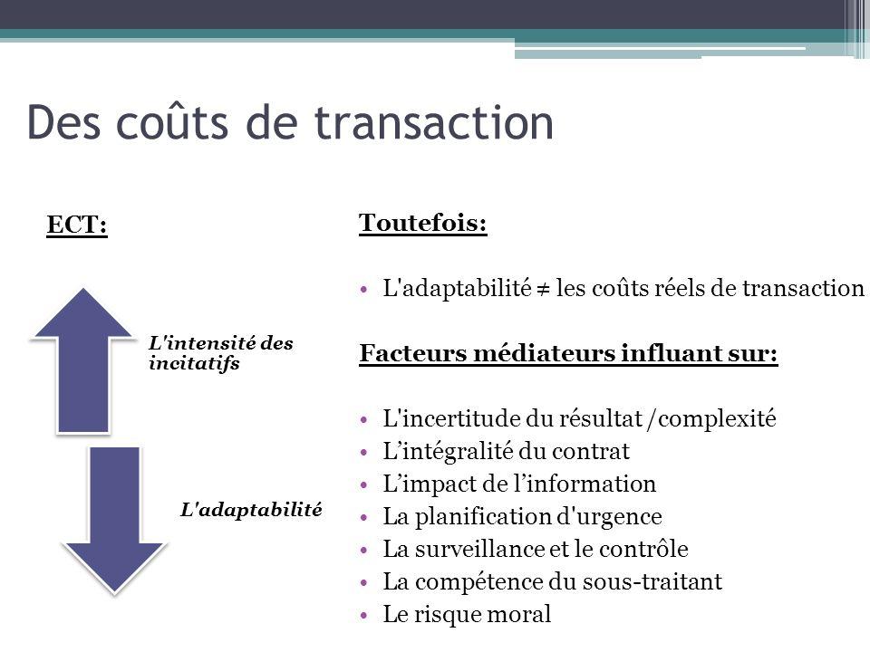 Des coûts de transaction