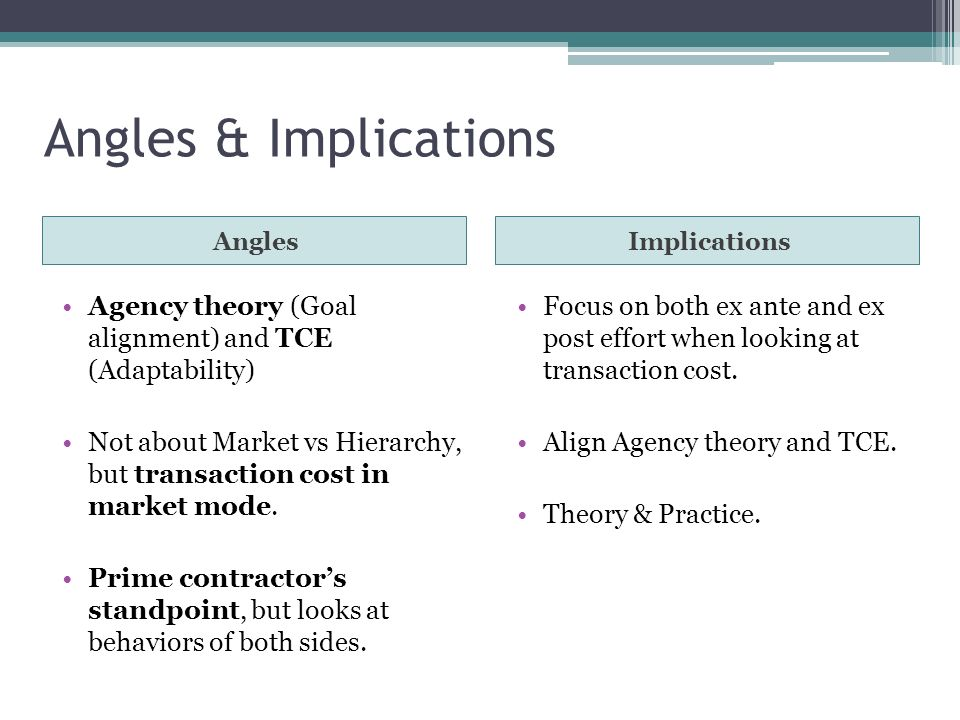 Angles & Implications Angles. Implications. Agency theory (Goal alignment) and TCE (Adaptability)