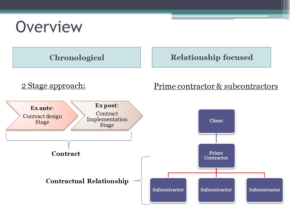 Overview Prime contractor & subcontractors 2 Stage approach: