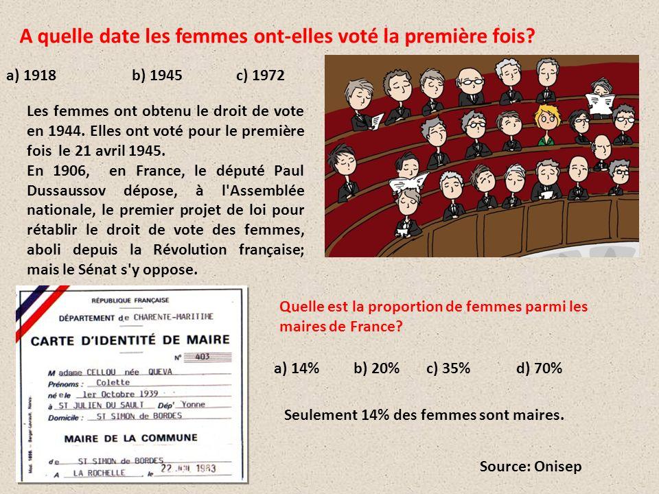A quelle date les femmes ont-elles voté la première fois