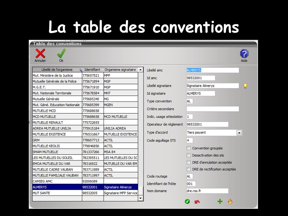La table des conventions