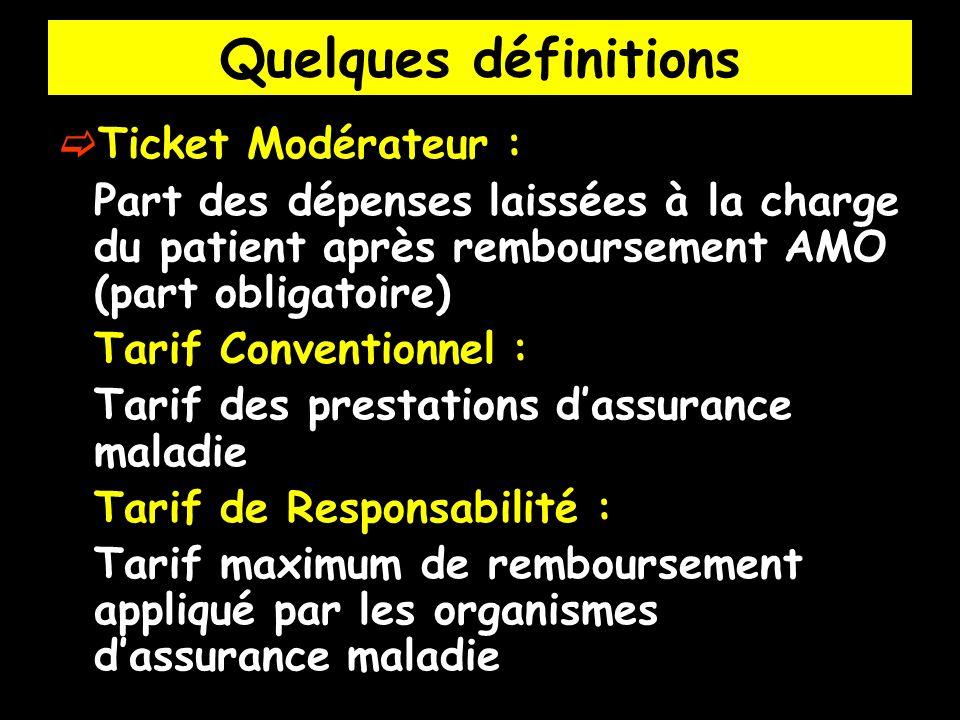 Quelques définitions Ticket Modérateur :