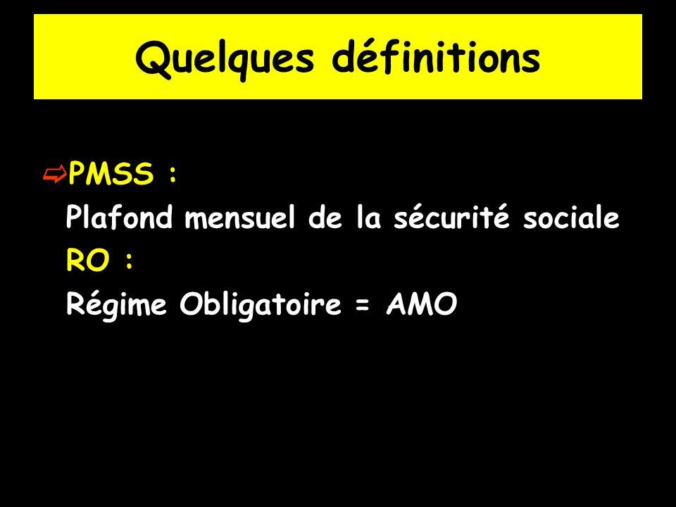 Quelques définitions PMSS : Plafond mensuel de la sécurité sociale