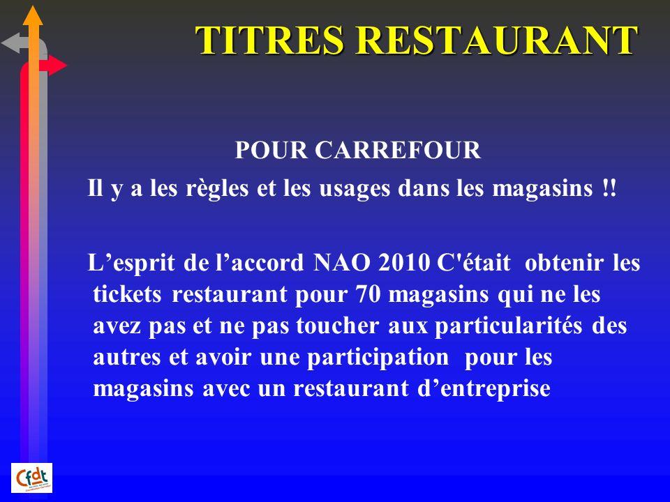 TITRES RESTAURANT POUR CARREFOUR
